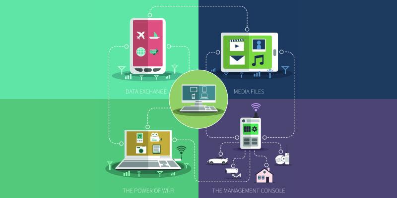 Control del IoT