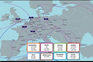 Interoute Centros de Datos Europa