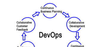 DevOps Spain - DirectorTIC - Madrid - España
