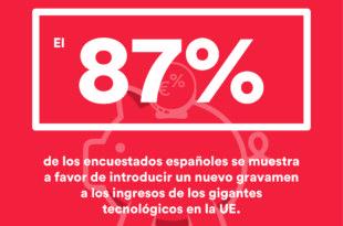 gigantes tecnologicos - directortic - madrid - España