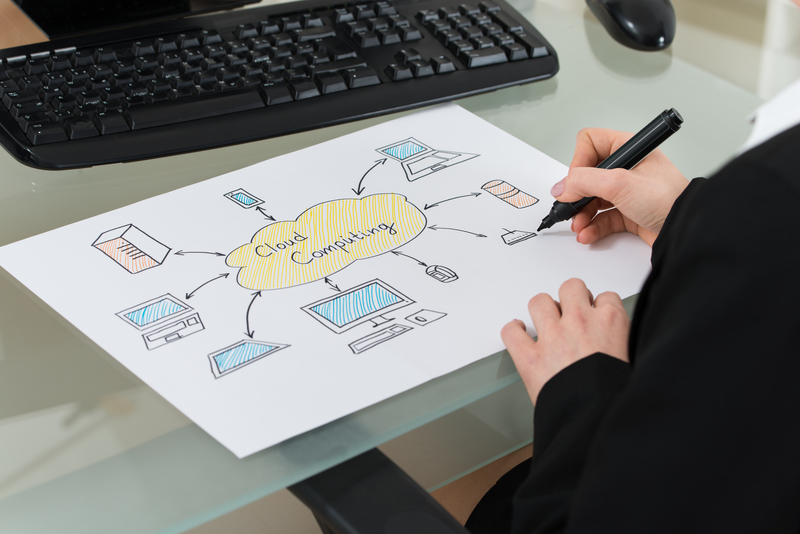 cloud-hibirda-directortic-madrid-españa