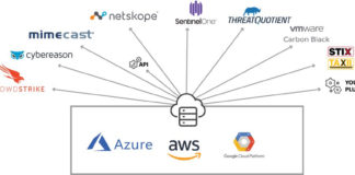 Cloud Threat Exchange-directortic-taieditorial-España