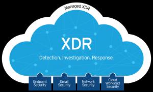 Trend Micro XDR 3-directortic-taieditorial-España
